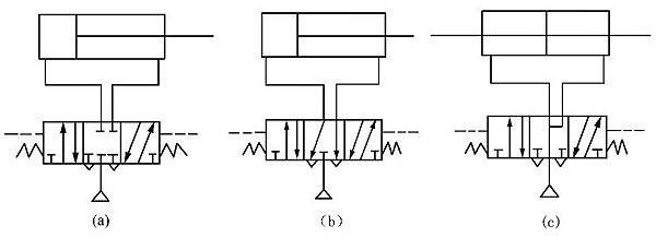 三位五通阀控制双作用气缸换向回路